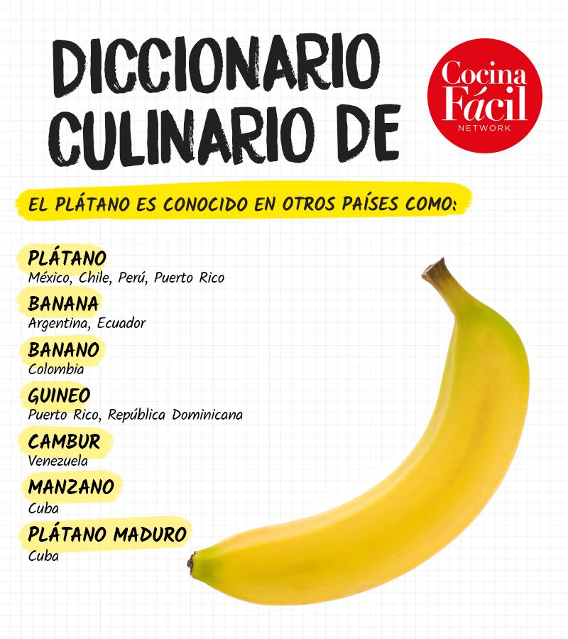 Diccionario culinario sobre el plátano