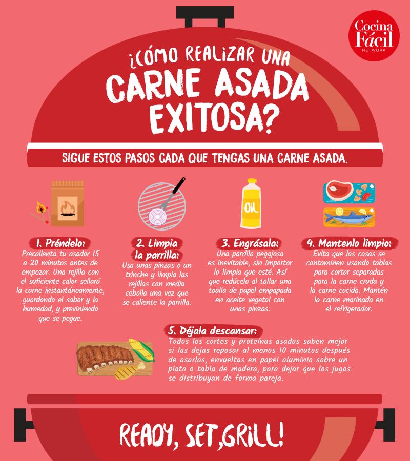 Infografía para una carne asada exitosa